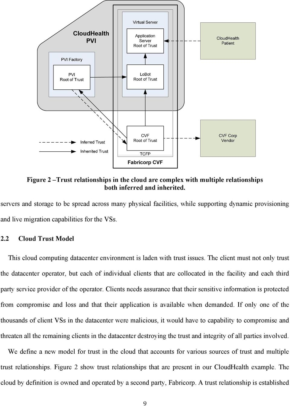 2 Cloud Trust Model This cloud computing datacenter environment is laden with trust issues.
