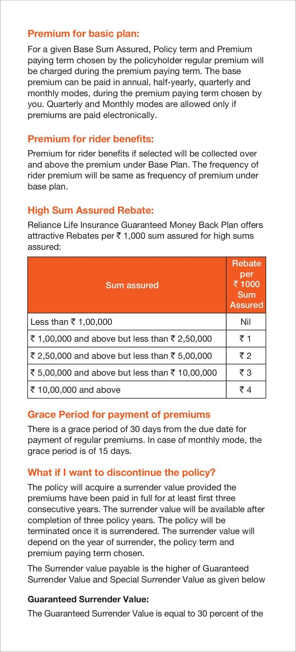 Quarterly and Monthly modes are allowed only if premiums are paid electronically.