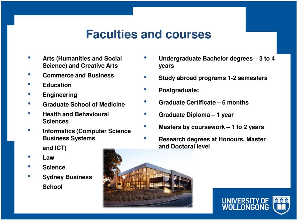 Sydney Business School Undergraduate Bachelor degrees 3 to 4 years Study abroad programs 1-2 semesters Postgraduate: Graduate