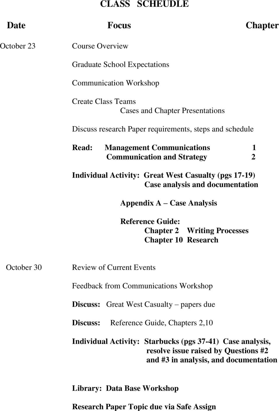 Analysis Reference Guide: Chapter 2 Writing Processes Chapter 10 Research October 30 Review of Current Events Feedback from Communications Workshop Discuss: Great West Casualty papers due Discuss: