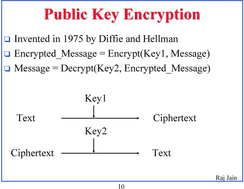 Encrypt(Key1, Message) Message = Decrypt(Key2,