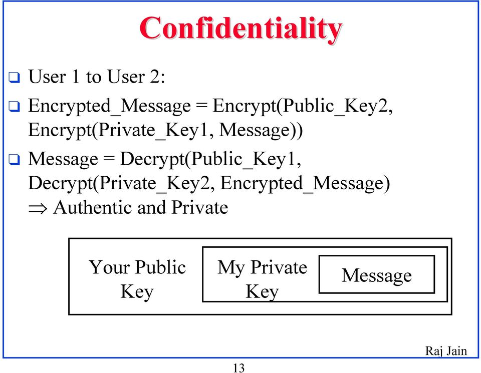 = Decrypt(Public_Key1, Decrypt(Private_Key2,