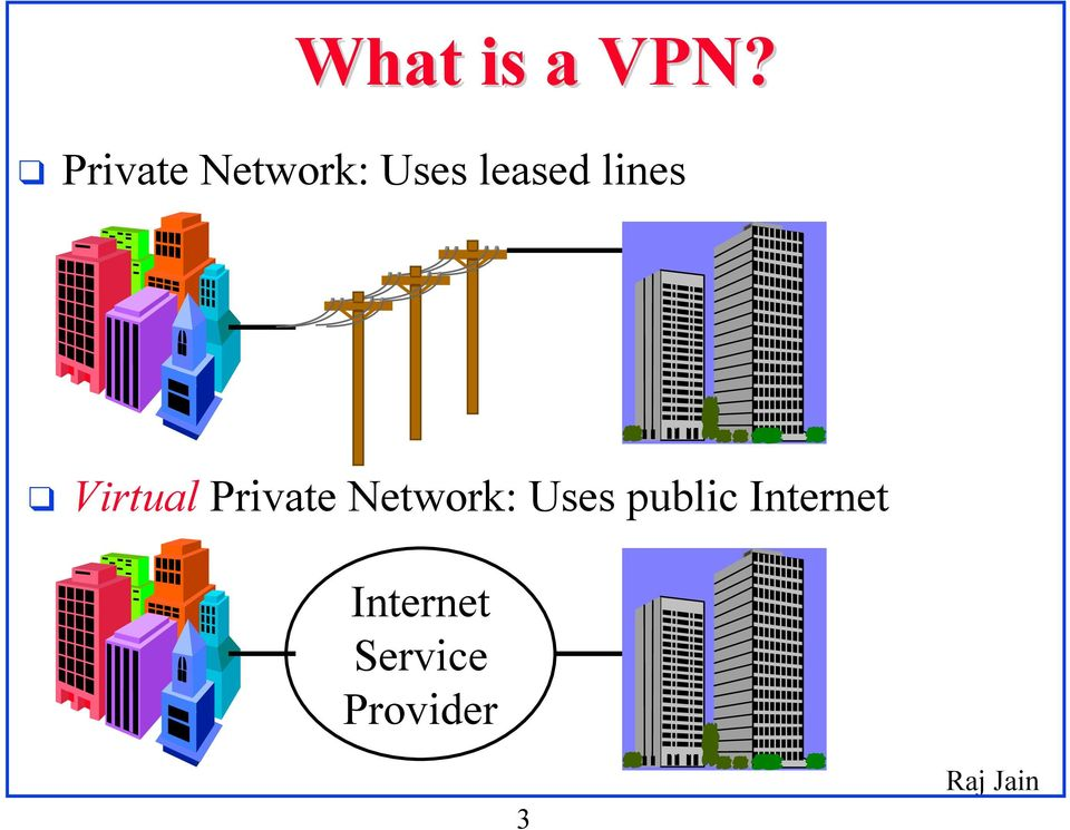 lines Virtual Private Network: