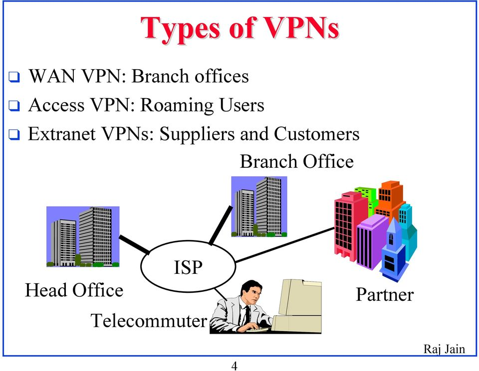 VPNs: Suppliers and Customers Branch