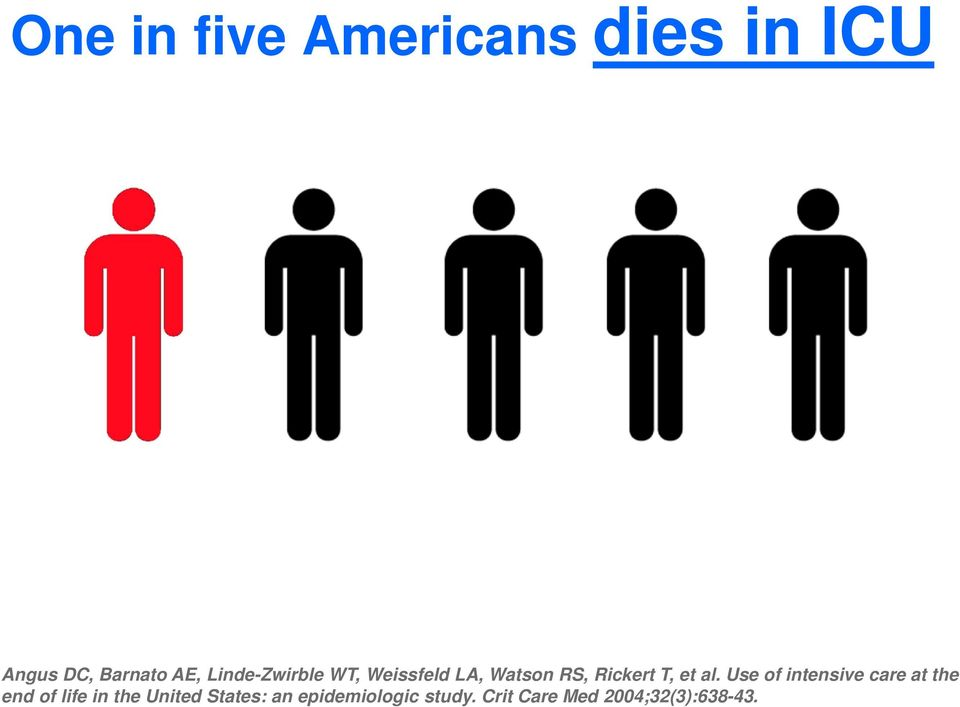 al. Use of intensive care at the end of life in the United