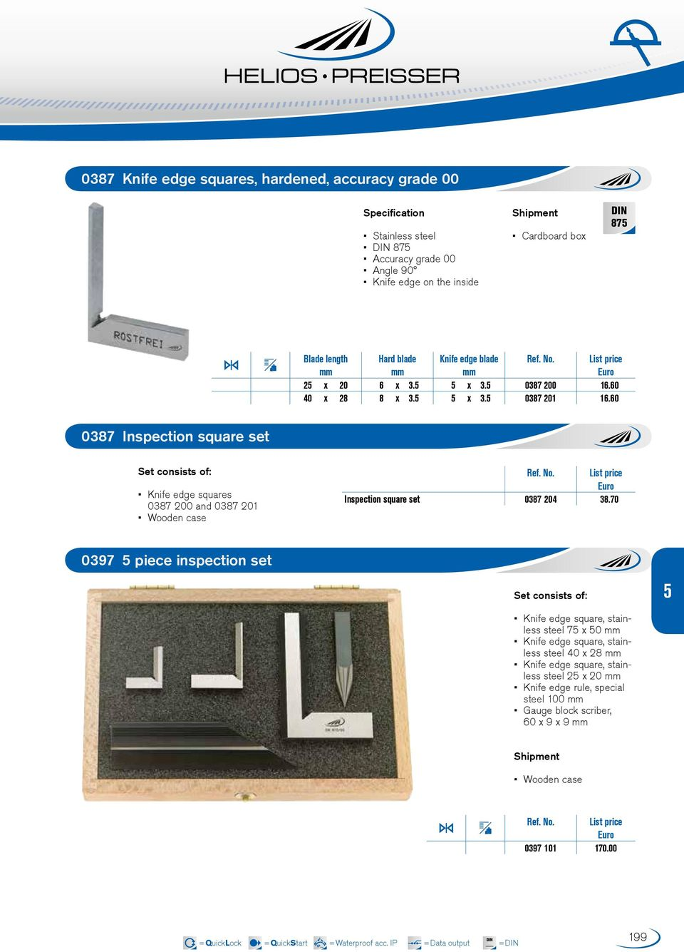 List price Euro Inspection square set 0387 204 38.