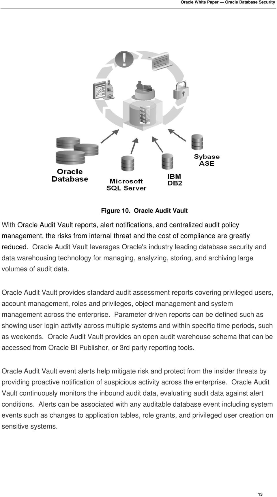 Oracle Audit Vault leverages Oracle's industry leading database security and data warehousing technology for managing, analyzing, storing, and archiving large volumes of audit data.