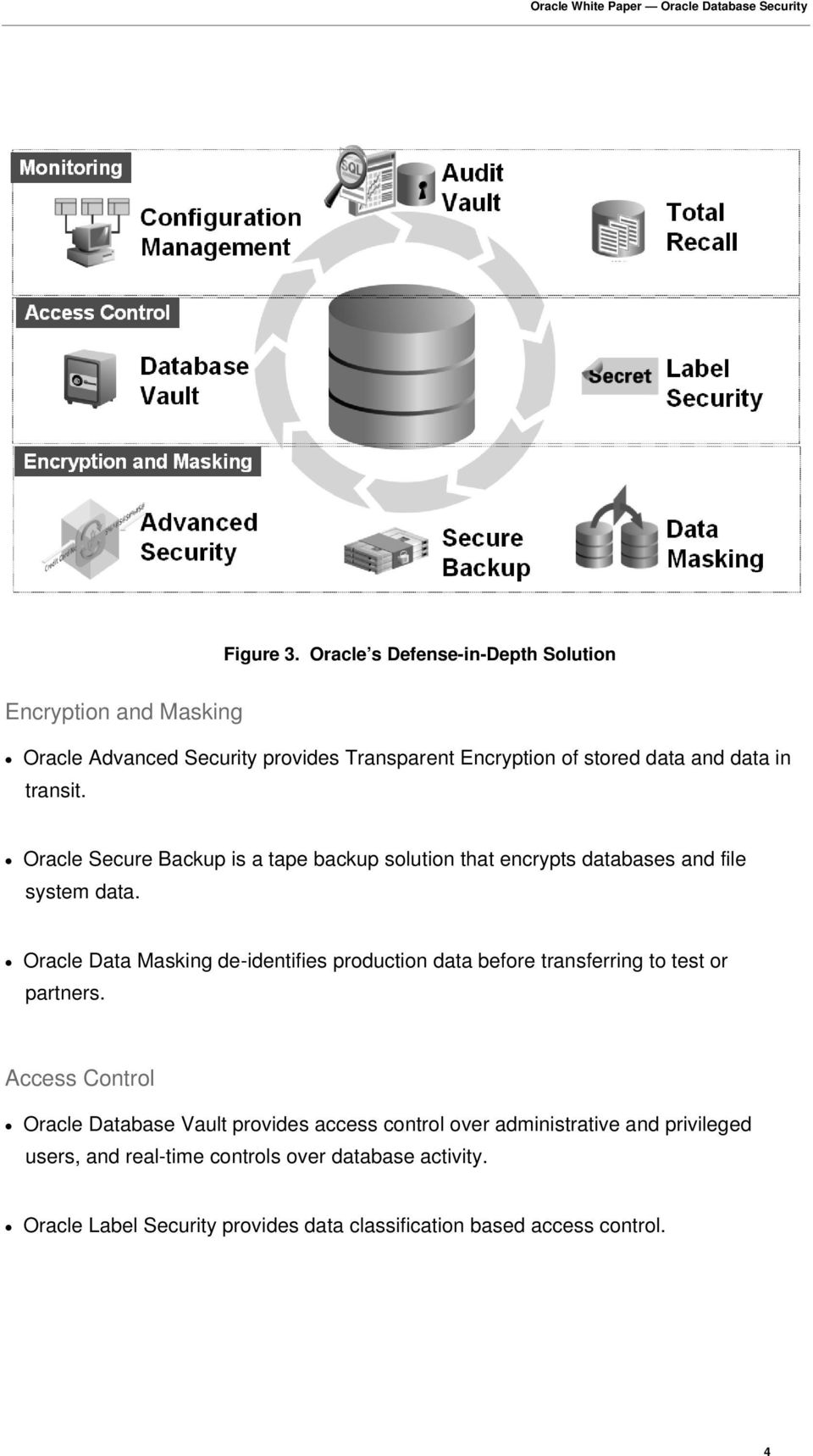 transit. Oracle Secure Backup is a tape backup solution that encrypts databases and file system data.