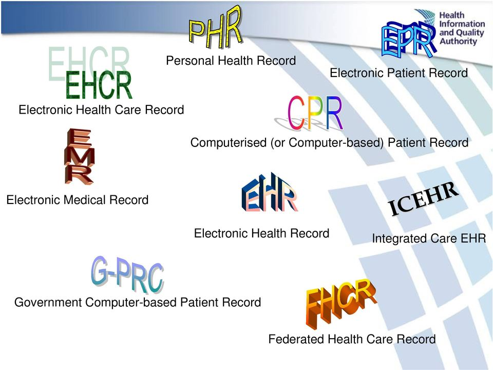 Electronic Medical Record Electronic Health Record ICEHR Integrated