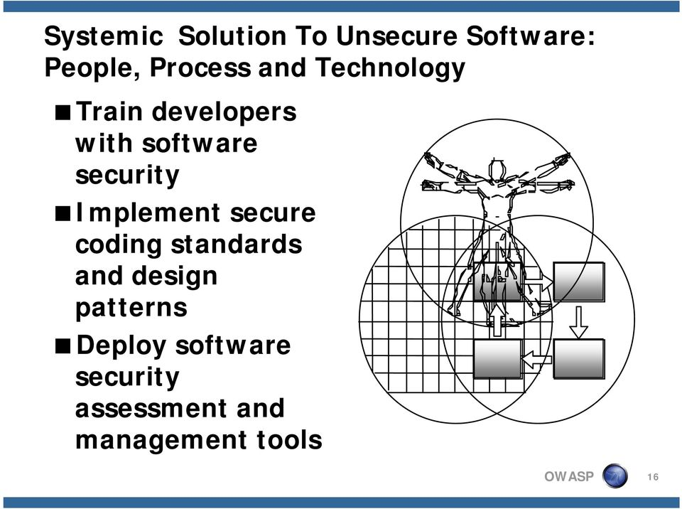 Implement secure coding standards and design patterns