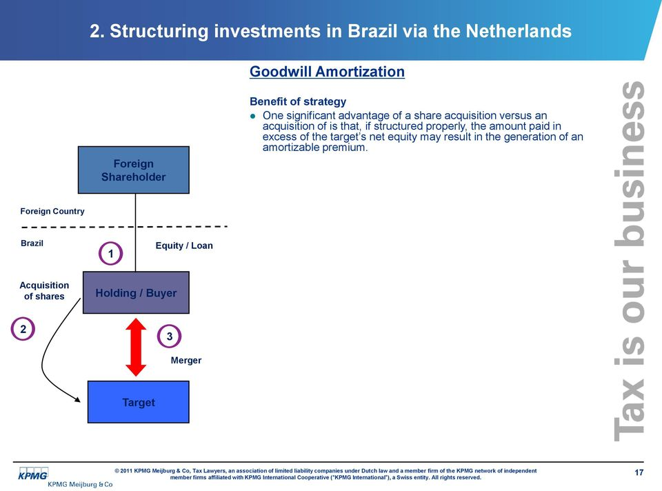 structured properly, the amount paid in excess of the target s net equity may result in the generation of