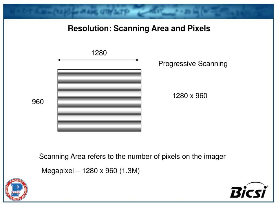 Scanning Area refers to the number of