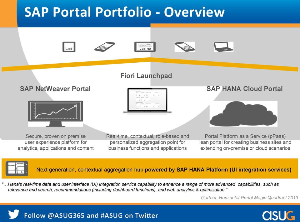or cloud scenarios Next generation, contextual aggregation hub powered by SAP HANA Platform (UI integration services) Hana's real-time data and user interface (UI) integration service capability to