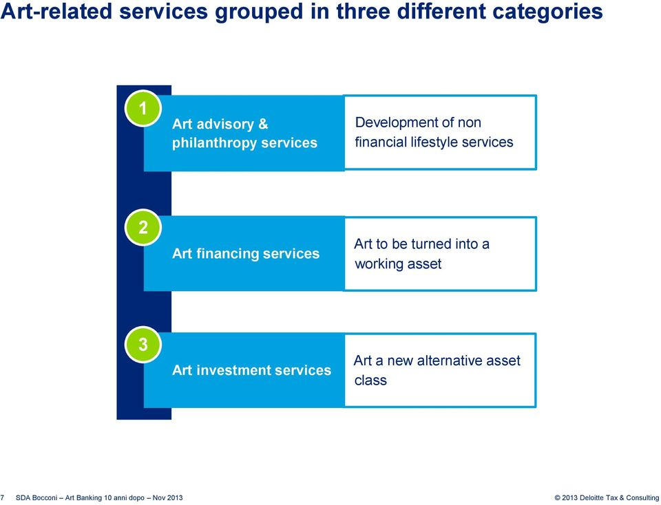 lifestyle services 2 Art financing services Art to be turned into a
