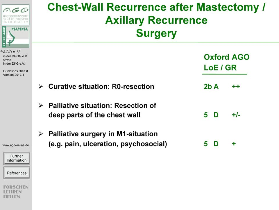 Palliative situation: Resection of deep parts of the chest wall 5 D