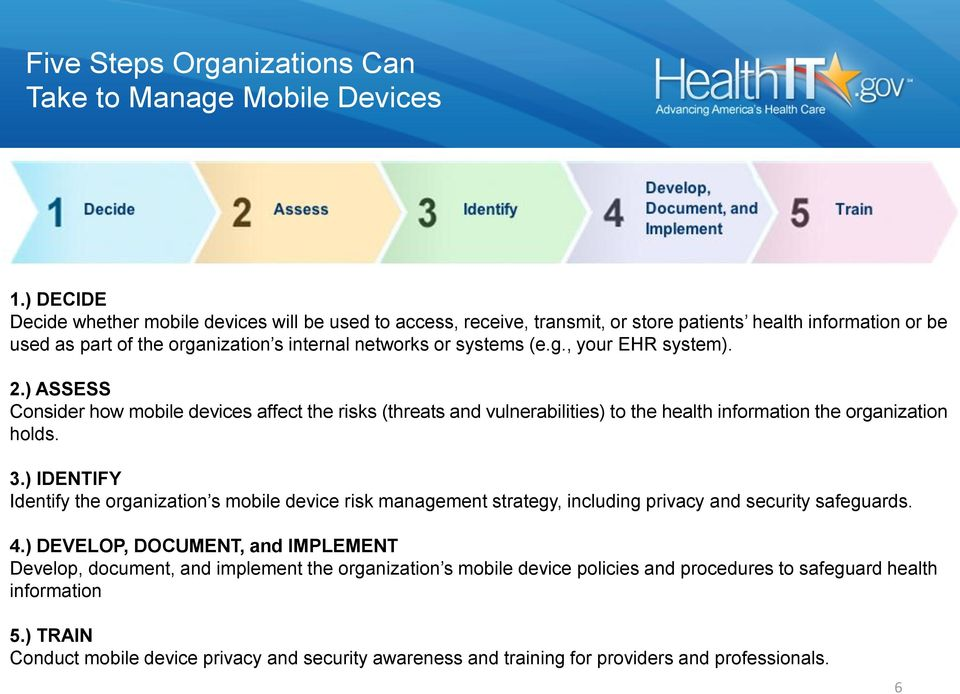 2.) ASSESS Consider how mobile devices affect the risks (threats and vulnerabilities) to the health information the organization holds. 3.