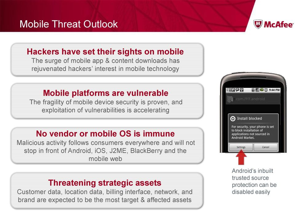 Malicious activity follows consumers everywhere and will not stop in front of Android, ios, J2ME, BlackBerry and the mobile web Threatening strategic assets Customer