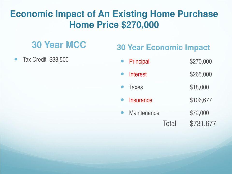 Economic Impact Principal $270,000 Interest $265,000