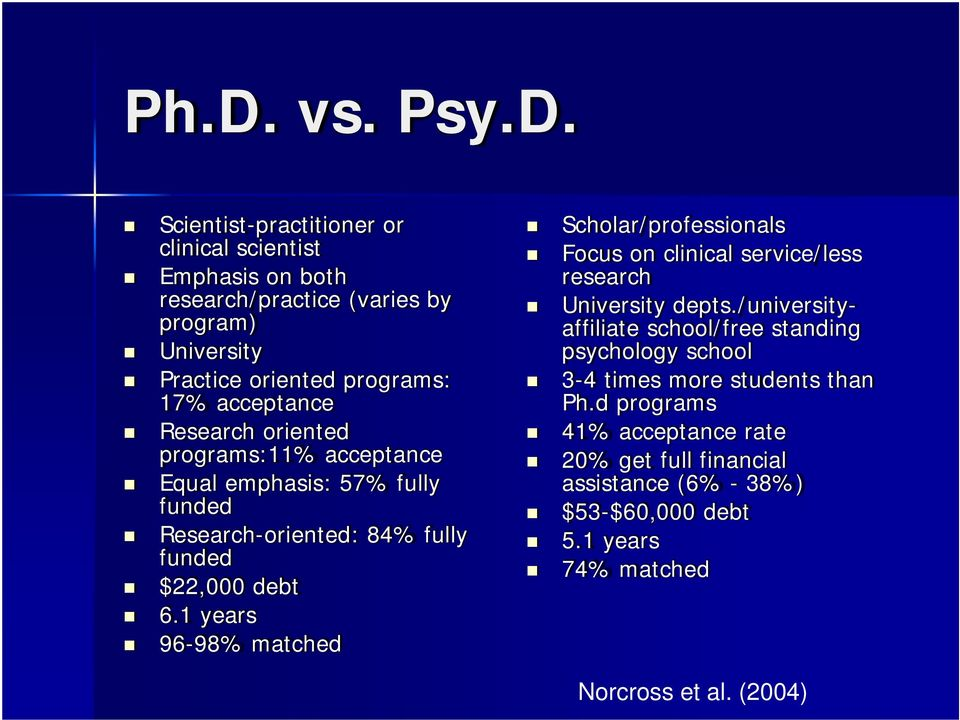 1 years 96-98% matched Scholar/professionals Focus on clinical service/less research University depts.