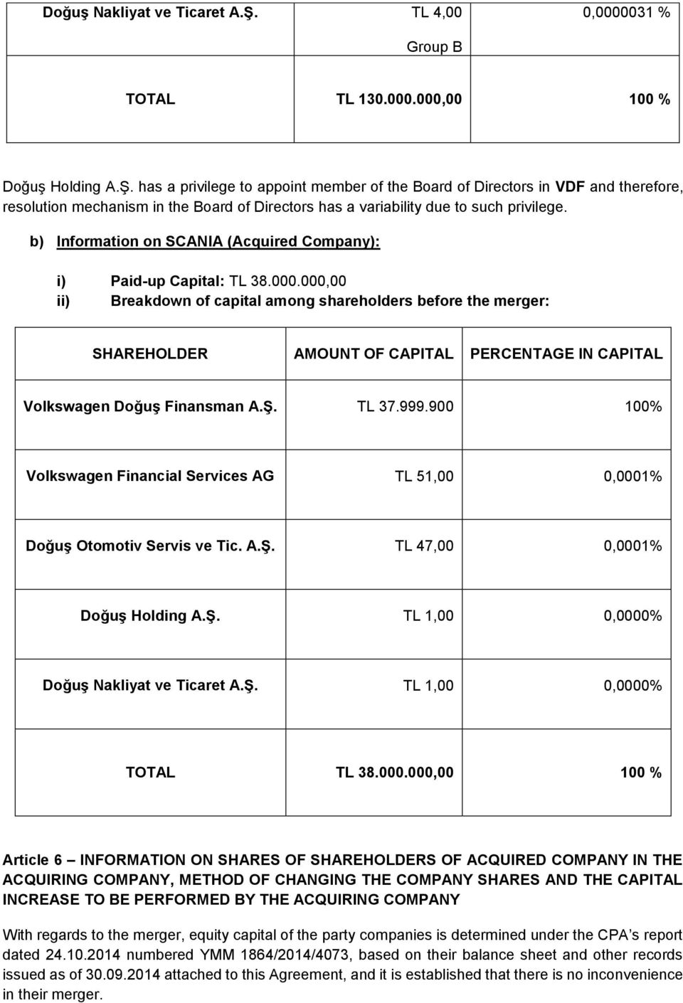 000,00 ii) Breakdown of capital among shareholders before the merger: SHAREHOLDER AMOUNT OF CAPITAL PERCENTAGE IN CAPITAL Volkswagen Doğuş Finansman A.Ş. TL 37.999.