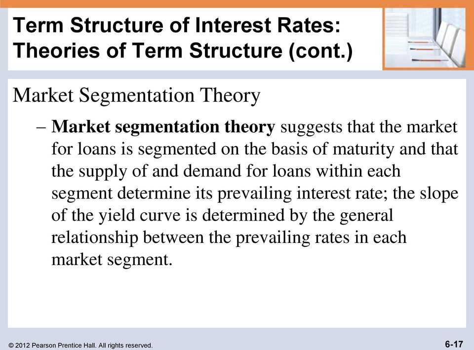 maturity and that the supply of and demand for loans within each segment determine its prevailing interest rate; the
