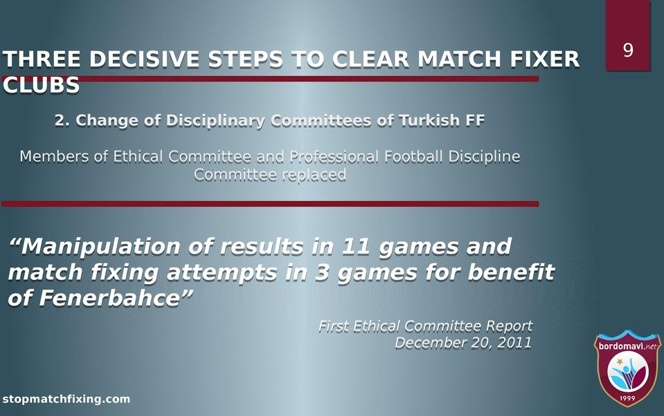 Professional Football Discipline Committee replaced Manipulation of results in 11