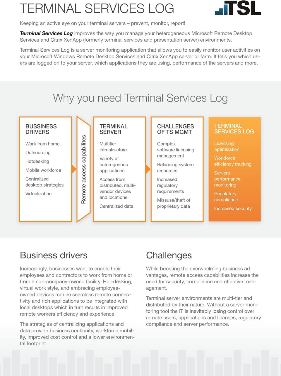 Terminal Services Log is a server monitoring application that allows you to easily monitor user activities on your Microsoft Windows Remote Desktop Services and Citrix XenApp server or farm.