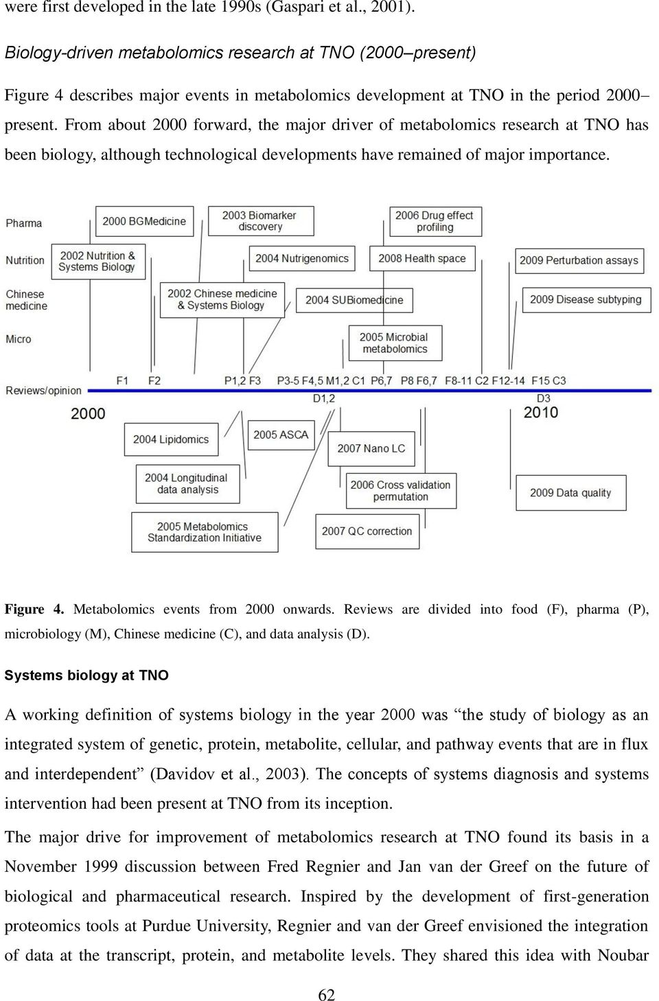 From about 2000 forward, the major driver of metabolomics research at TNO has been biology, although technological developments have remained of major importance. Figure 4.
