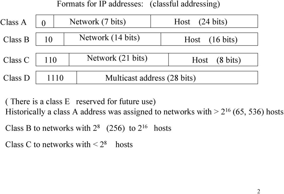 bits) ( There is a class E reserved for future use) Historically a class A address was assigned to networks