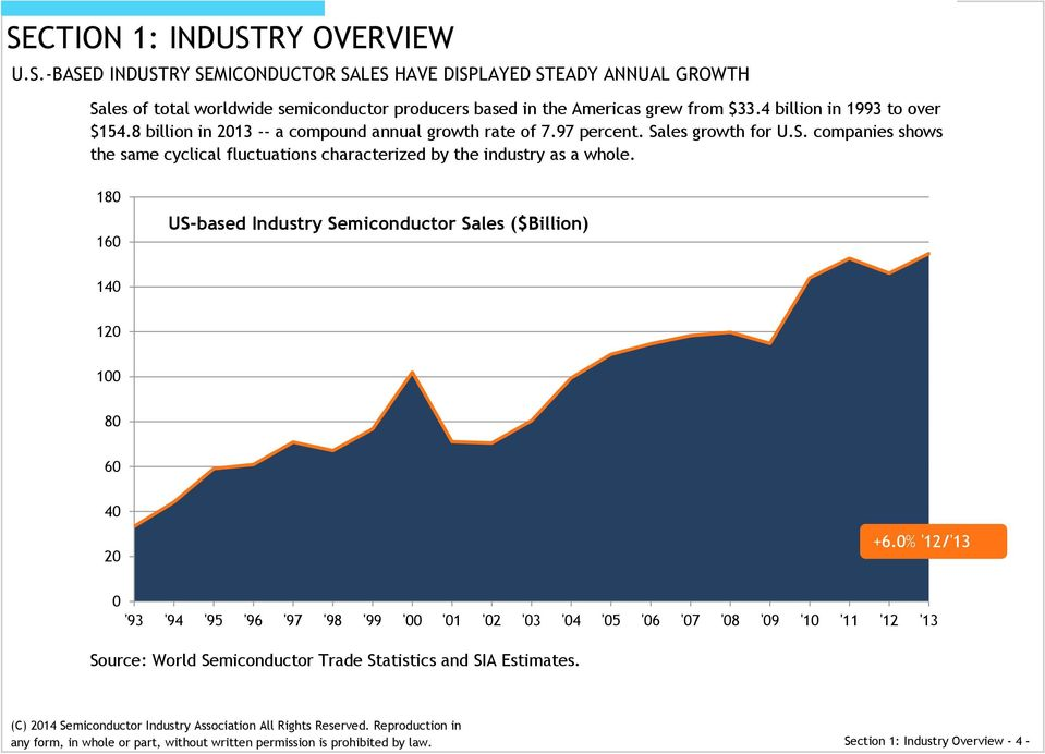 les growth for U.S. companies shows the same cyclical fluctuations characterized by the industry as a whole.