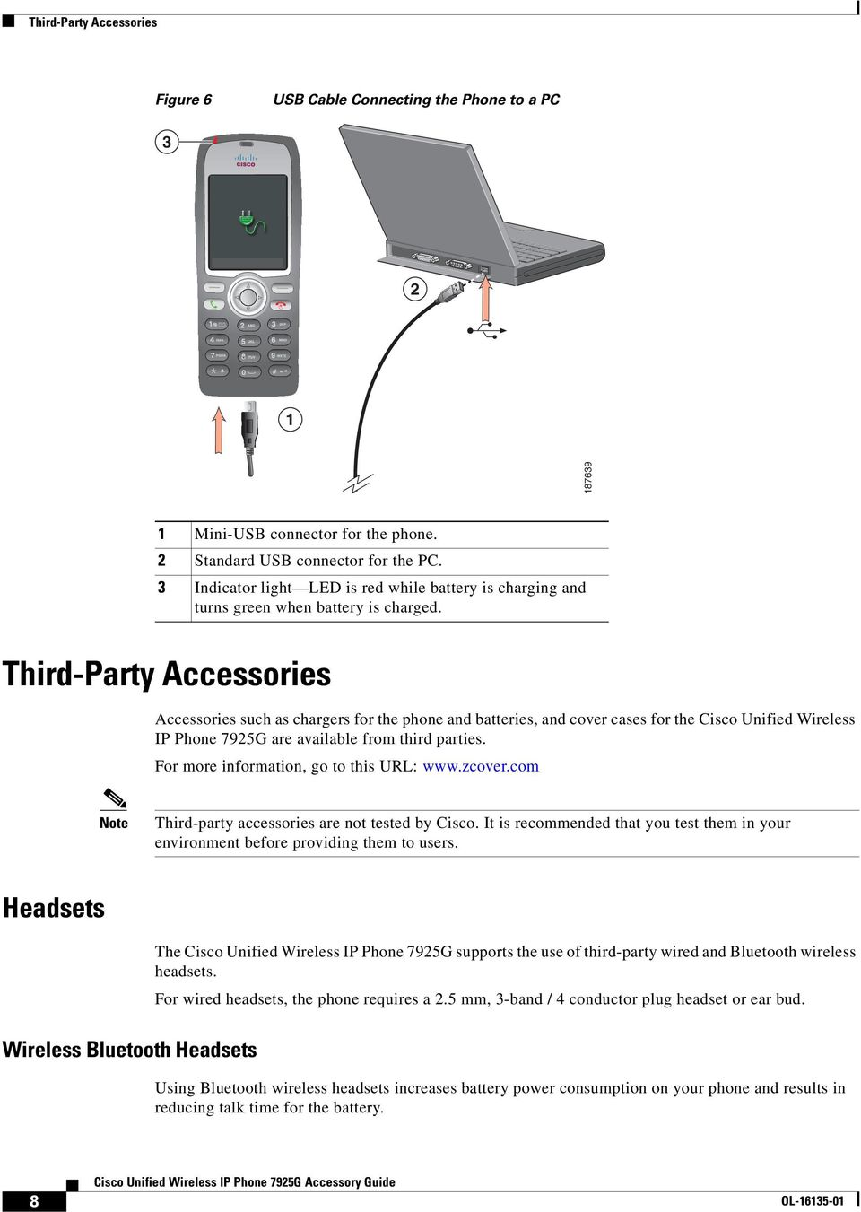 Third-Party Accessories Accessories such as chargers for the phone and batteries, and cover cases for the Cisco Unified Wireless IP Phone 7925G are available from third parties.