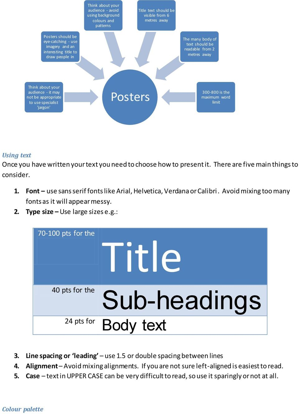 text Once you have written your text you need to choose how to present it. There are five main things to consider. 1. Font use sans serif fonts like Arial, Helvetica, Verdana or Calibri.