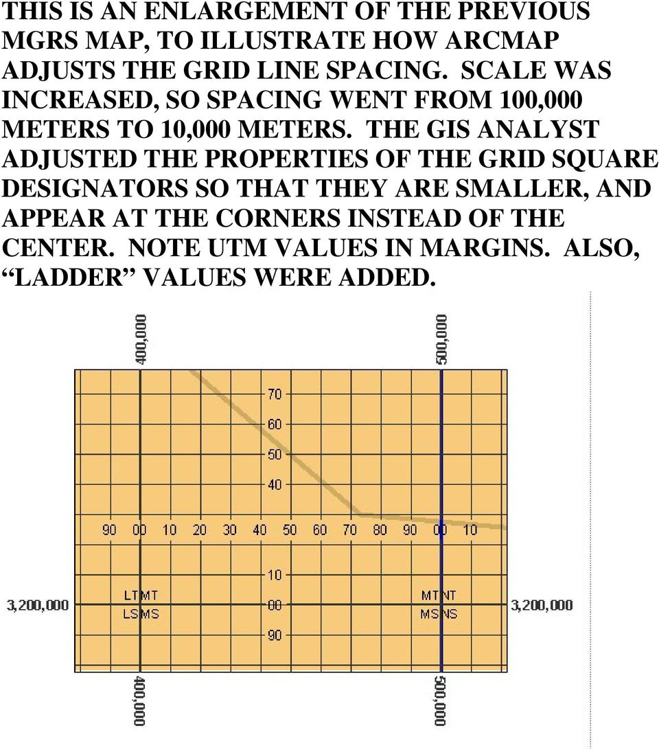THE GIS ANALYST ADJUSTED THE PROPERTIES OF THE GRID SQUARE DESIGNATORS SO THAT THEY ARE SMALLER,