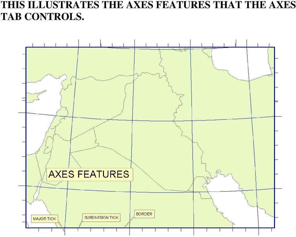 AXES FEATURES