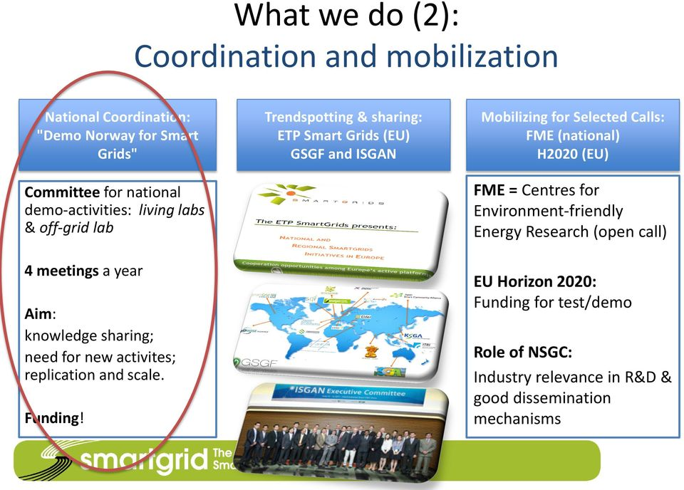 Trendspotting & sharing: ETP Smart Grids (EU) GSGF and ISGAN Mobilizing for Selected Calls: FME (national) H2020 (EU) FME = Centres for