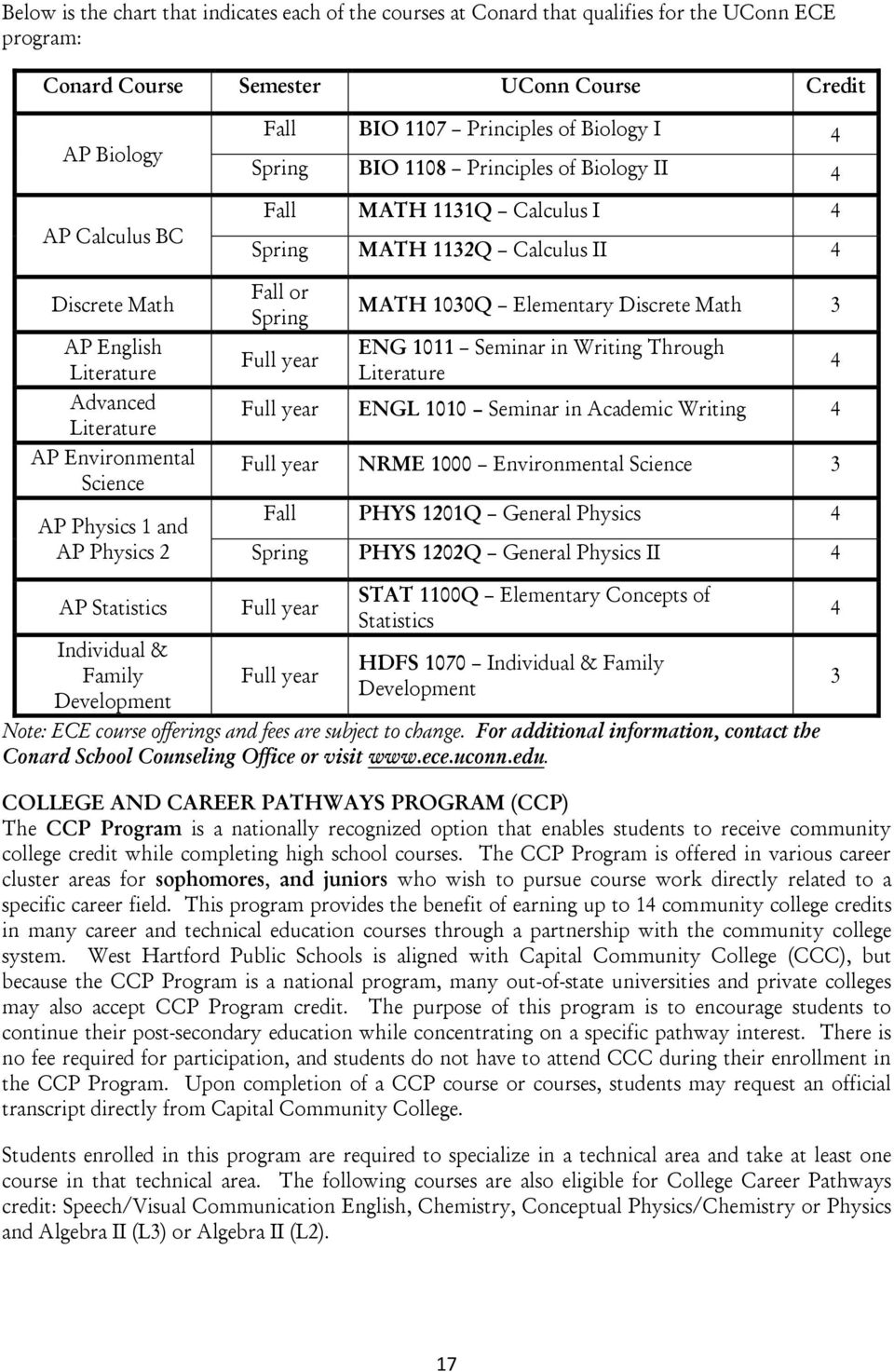 allied subjects college of chemistry accounting jobs craigslist