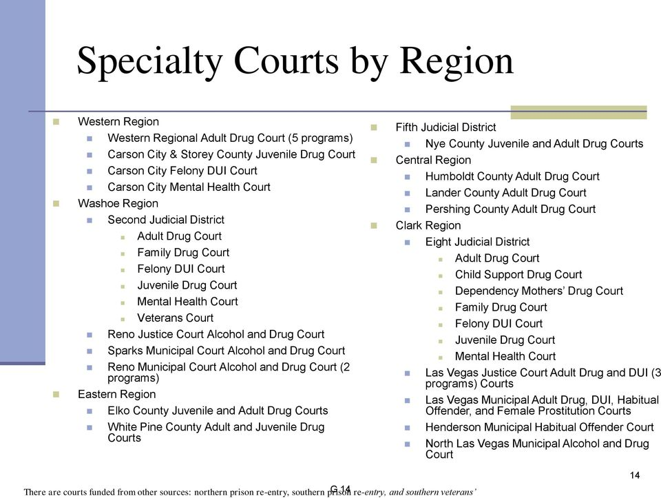 Municipal Court Alcohol and Drug Court Reno Municipal Court Alcohol and Drug Court (2 programs) Eastern Region Elko County Juvenile and Adult Drug Courts White Pine County Adult and Juvenile Drug