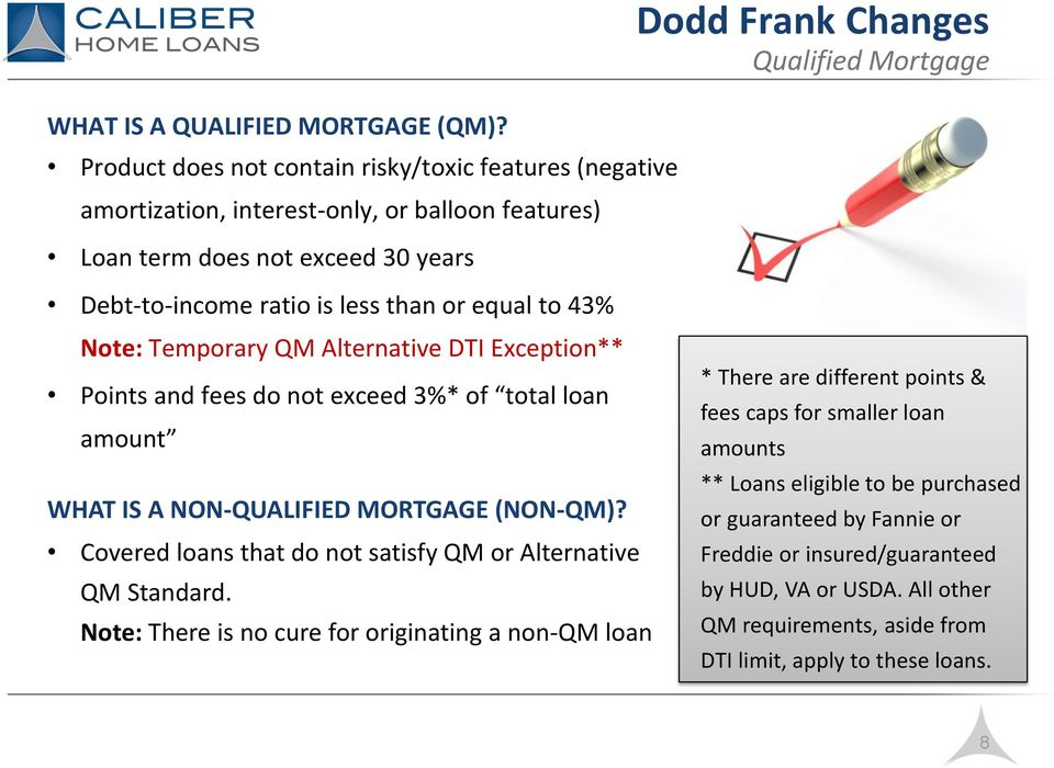 ratio is less than or equal to 43% Note: Temporary QM Alternative DTI Exception** Points and fees do not exceed 3%* of total loan amount WHAT IS A NON-QUALIFIED MORTGAGE (NON-QM)?