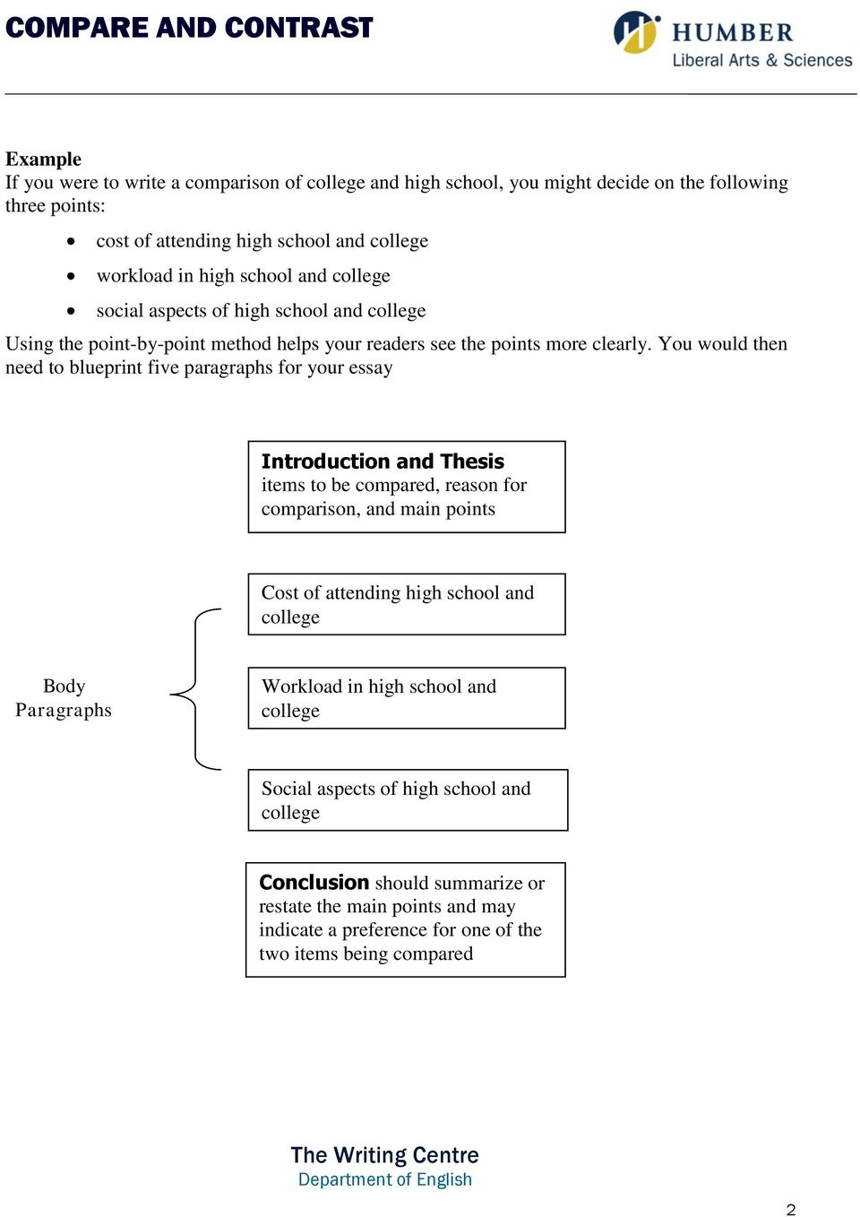 You would then need to blueprint five paragraphs for your essay Introduction and Thesis items to be compared, reason for comparison, and main points Cost of attending high school and