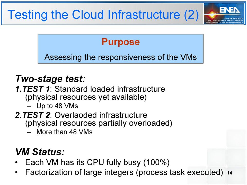 TEST 2: Overlaoded infrastructure (physical resources partially overloaded) More than 48 VMs VM