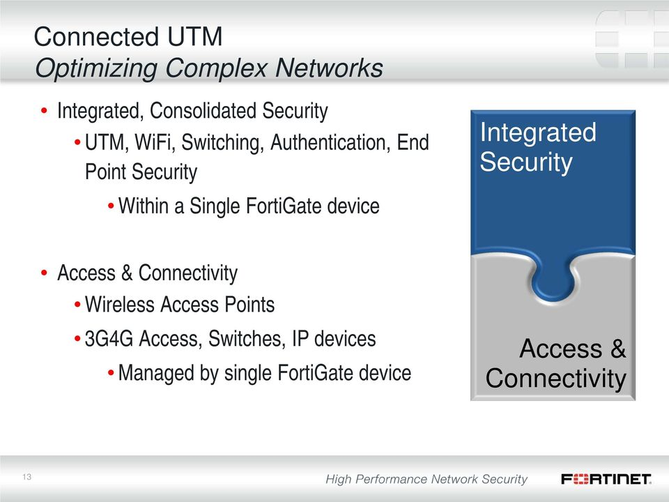 device Integrated Security Access & Connectivity Wireless Access Points 3G4G