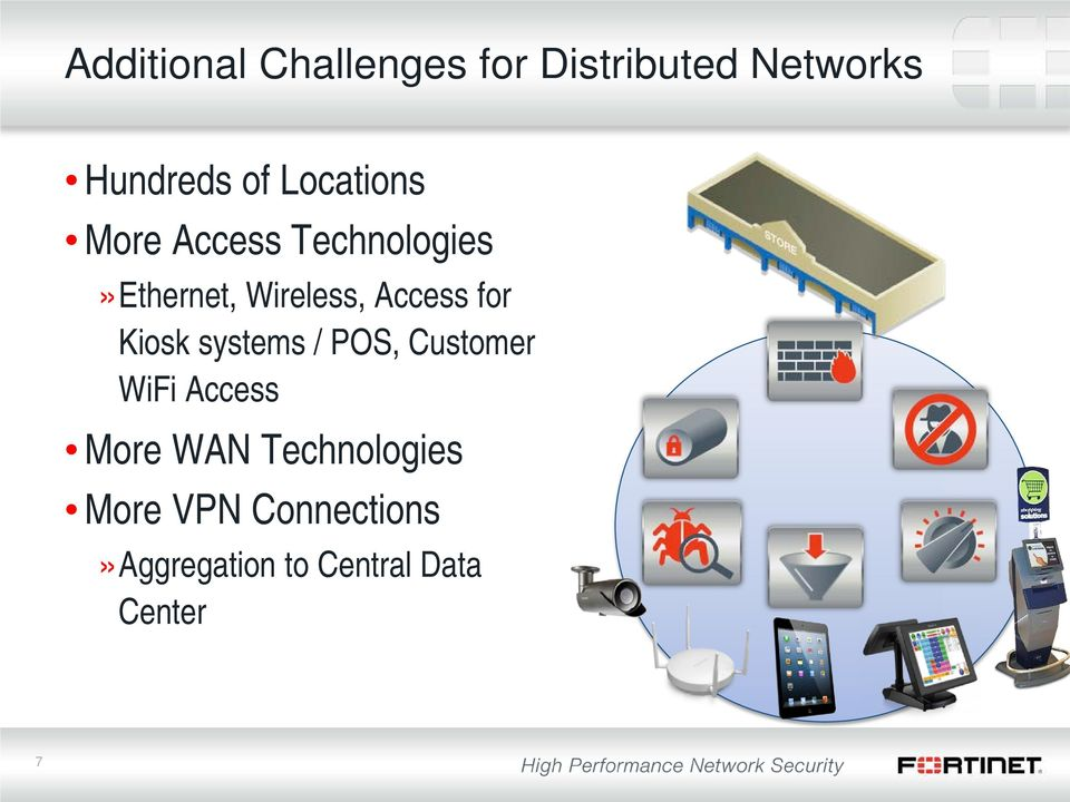 for Kiosk systems / POS, Customer WiFi Access More WAN