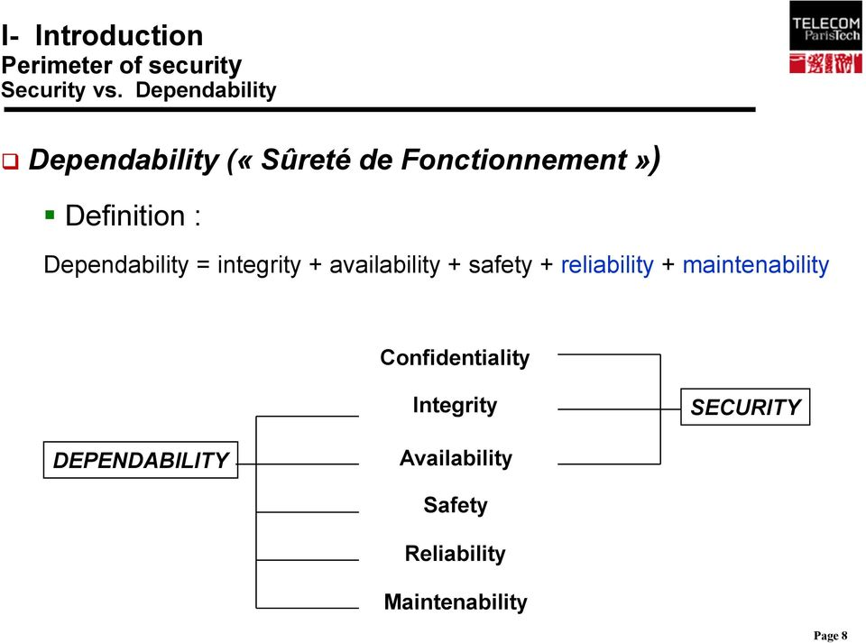 Dependability = integrity + availability + safety + reliability +