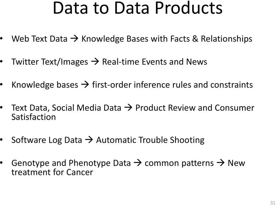constraints Text Data, Social Media Data Product Review and Consumer Satisfaction Software