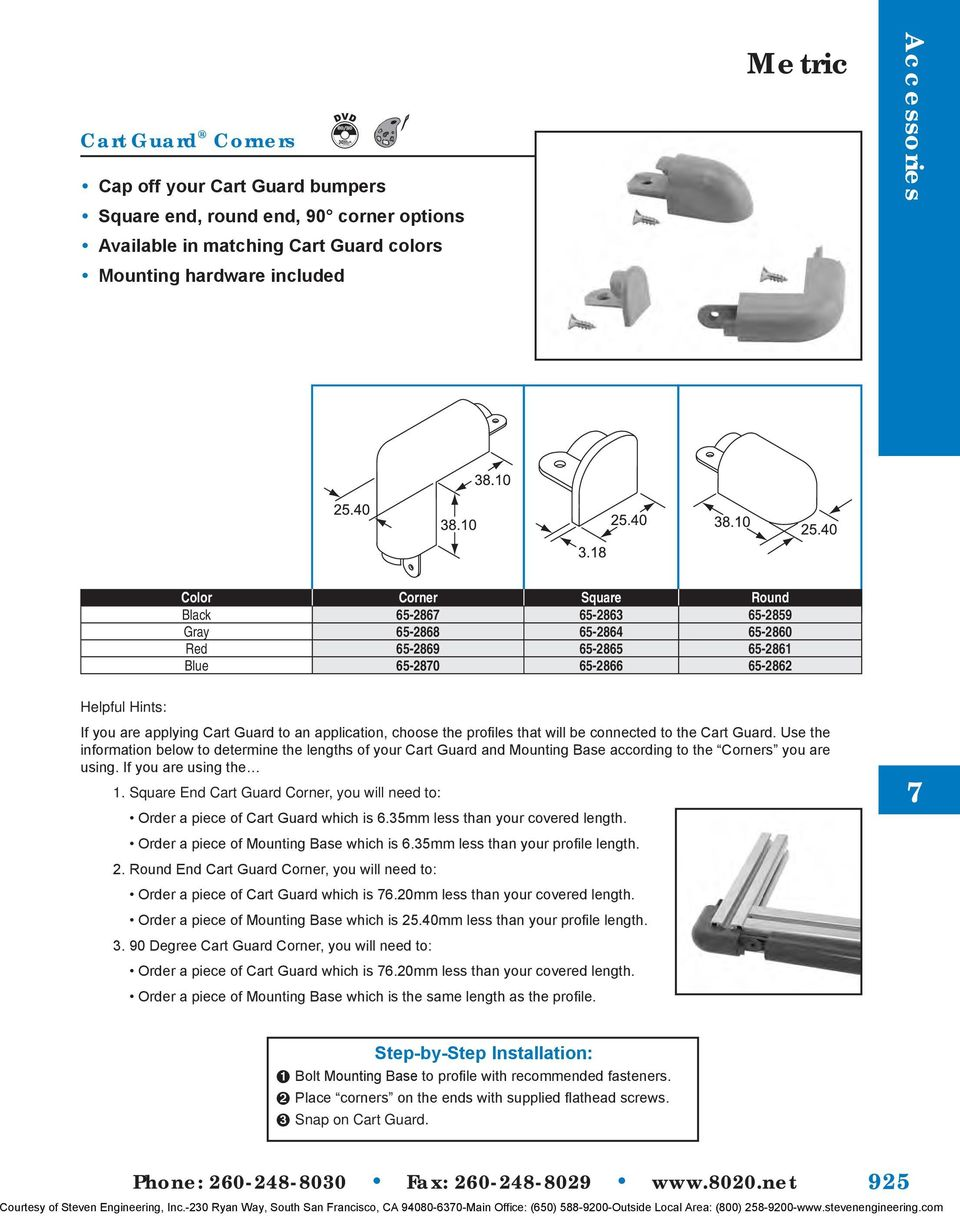 will be connected to the Cart Guard. Use the information below to determine the lengths of your Cart Guard and Mounting Base according to the Corners you are using. If you are using the 1.