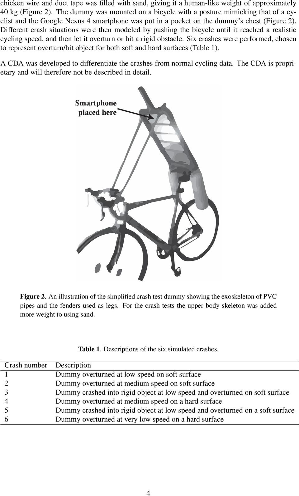 Different crash situations were then modeled by pushing the bicycle until it reached a realistic cycling speed, and then let it overturn or hit a rigid obstacle.