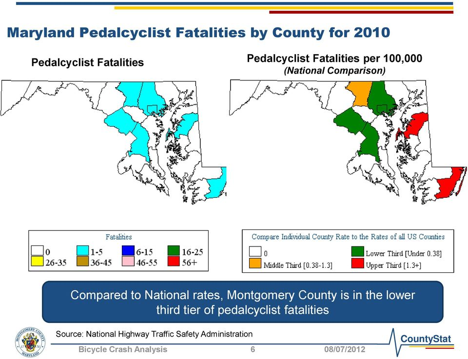 rates, Montgomery County is in the lower third tier of pedalcyclist fatalities