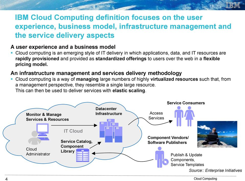 An infrastructure management and services delivery methodology Cloud computing is a way of managing large numbers of highly virtualized resources such that, from a management perspective, they