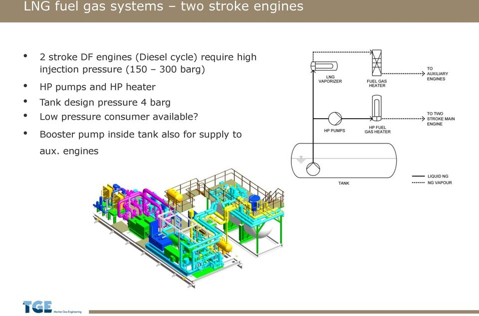 pumps and HP heater Tank design pressure 4 barg Low pressure