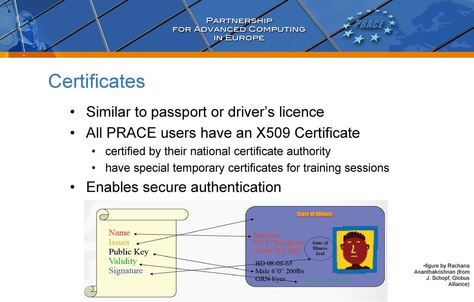 special temporary certificates for training sessions Enables secure